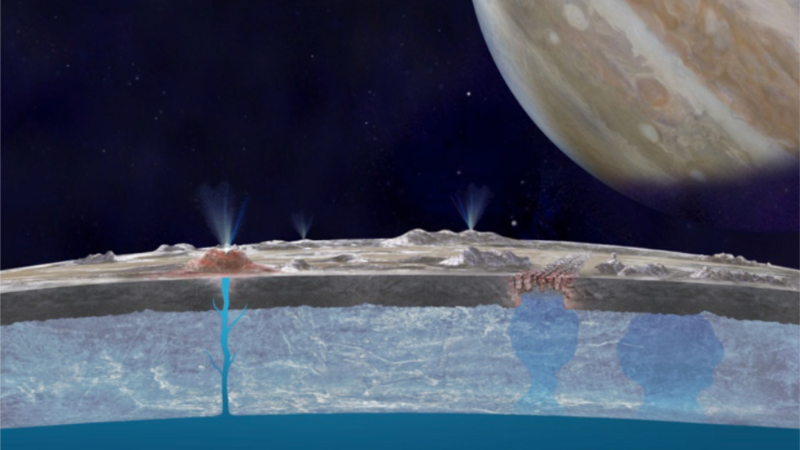 Jupiter's Europa Moon May Have Subsurface Ocean, Huge Geysers