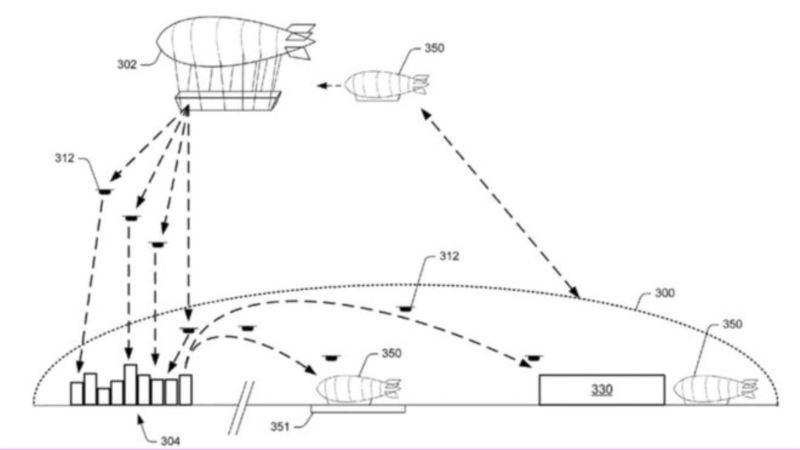 Amazon Flying Warehouse Patent Revealed