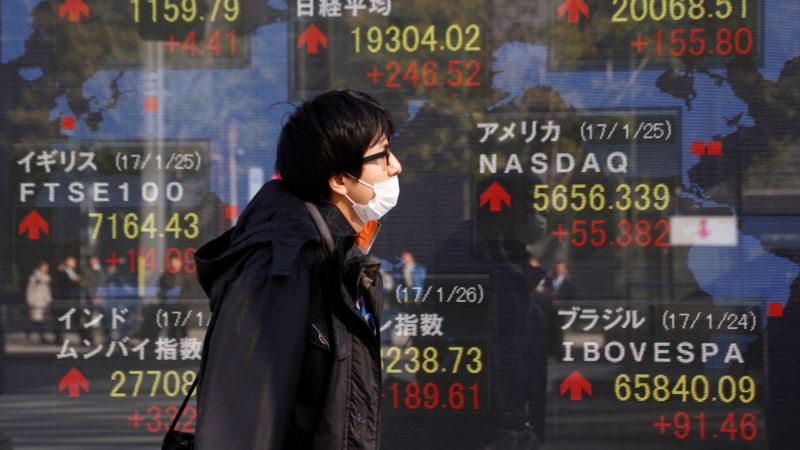 Global Markets Mixed After Dow Closes Above 20,000 for 2nd Day