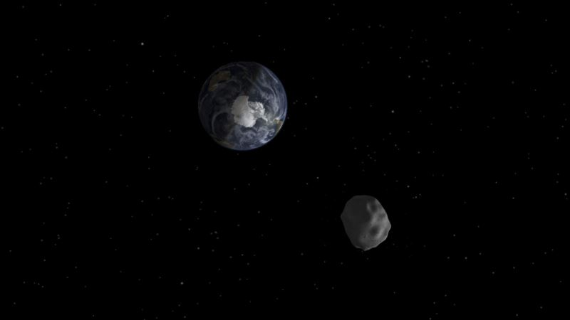 Big Asteroid Is Heading Close to Earth