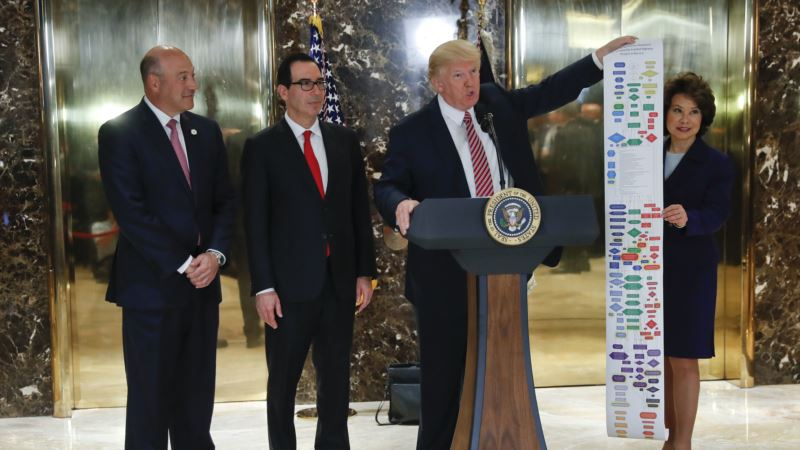 Trump Orders Faster Permitting on Infrastructure Projects